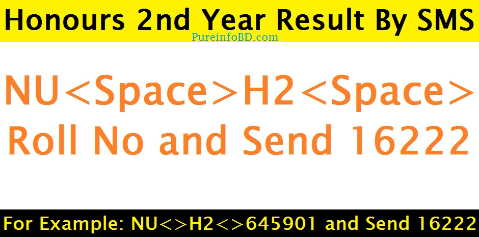 Honours 2nd Year Result 2020 By SMS
